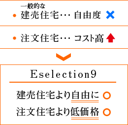 Eselection9とは